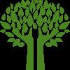 ausgewiesene Nachhaltigkeitsfonds